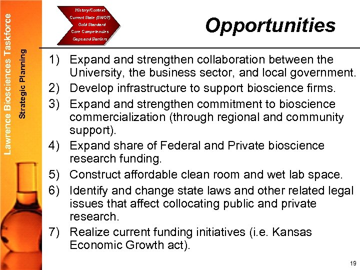 Current State (SWOT) Gold Standard Core Competencies Opportunities Gaps and Barriers Strategic Planning Lawrence