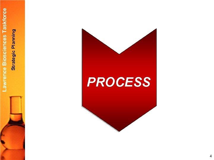 Strategic Planning Lawrence Biosciences Taskforce PROCESS 4