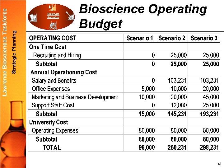 Strategic Planning Lawrence Biosciences Taskforce Strategic Planning Bioscience Operating Budget 41