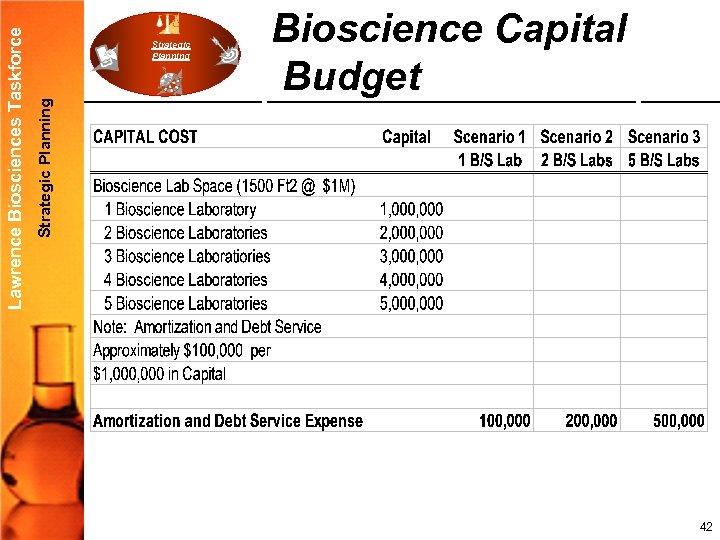 Strategic Planning Lawrence Biosciences Taskforce Strategic Planning Bioscience Capital Budget 42