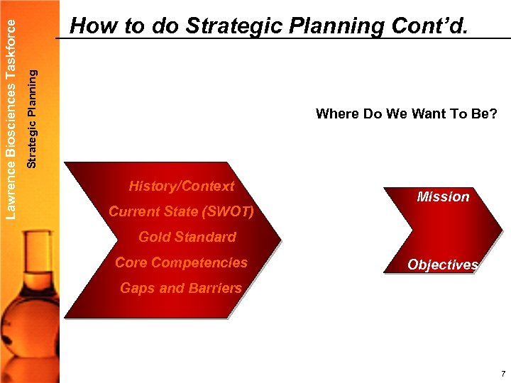Strategic Planning Lawrence Biosciences Taskforce How to do Strategic Planning Cont'd. Where Do We