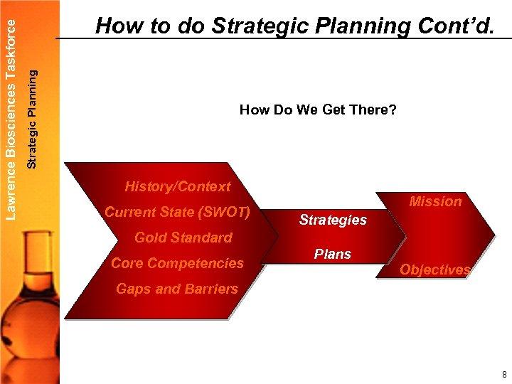 Strategic Planning Lawrence Biosciences Taskforce How to do Strategic Planning Cont'd. How Do We