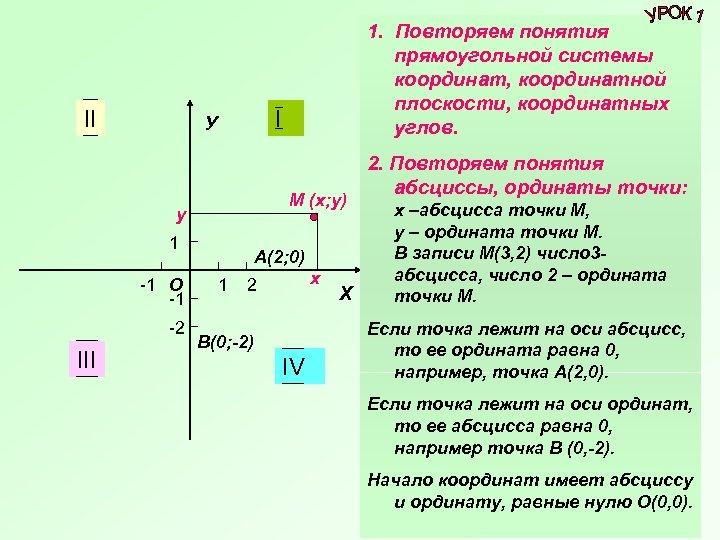 II I У М (х; у) у 1 -1 О -1 -2 III 1.