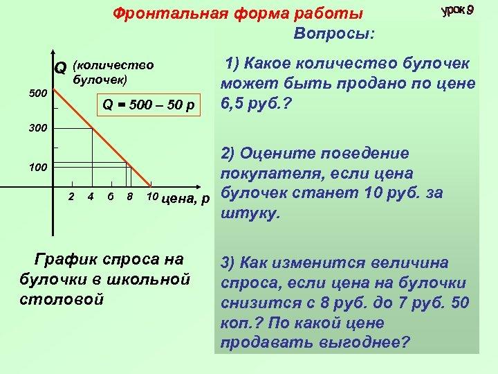 Фронтальная форма работы Вопросы: Q (количество булочек) 500 Q = 500 – 50 р