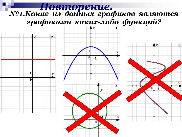 Повторение. № 1. Какие из данных графиков являются графиками каких-либо функций?