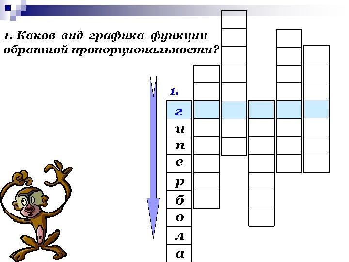 1. Каков вид графика функции обратной пропорциональности? 1. г и п е р б