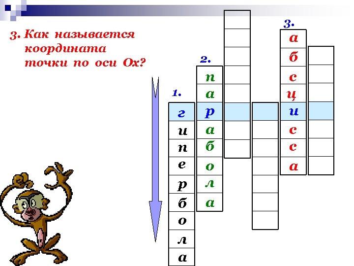 3. 3. Как называется координата точки по оси Ох? 2. 1. г и п