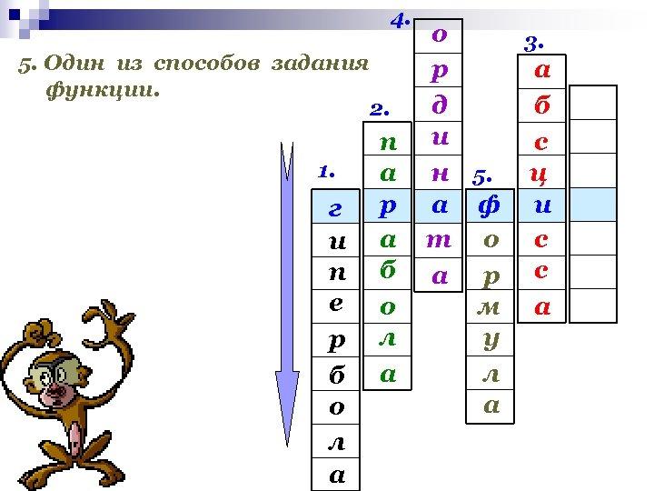 4. 5. Один из способов задания функции. 1. г и п е р б