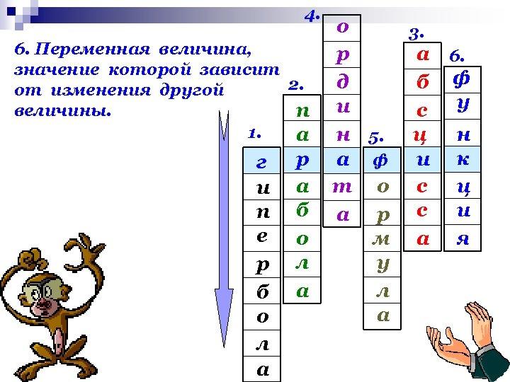 4. 6. Переменная величина, значение которой зависит 2. от изменения другой величины. п 1.