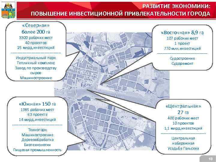 РАЗВИТИЕ ЭКОНОМИКИ: ПОВЫШЕНИЕ ИНВЕСТИЦИОННОЙ ПРИВЛЕКАТЕЛЬНОСТИ ГОРОДА «Северная» более 200 га 3300 рабочих мест 40