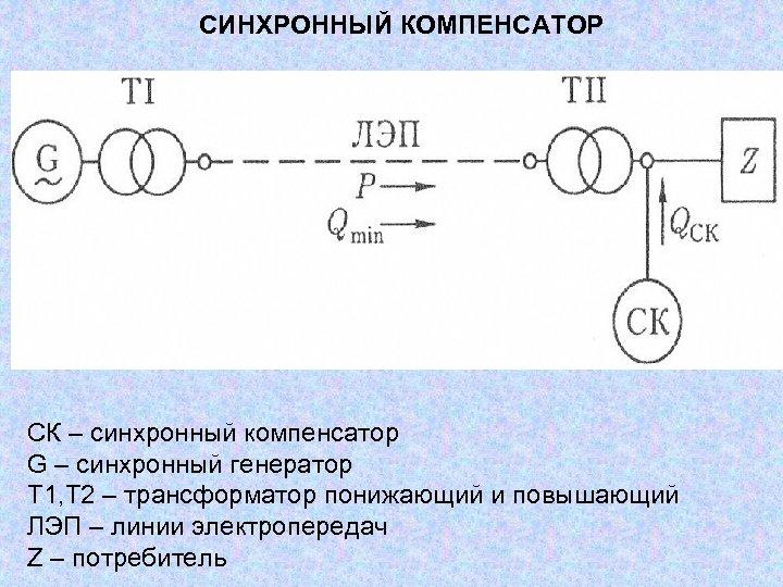 СИНХРОННЫЙ КОМПЕНСАТОР СК – синхронный компенсатор G – синхронный генератор Т 1, Т 2