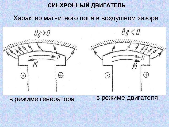 СИНХРОННЫЙ ДВИГАТЕЛЬ Характер магнитного поля в воздушном зазоре в режиме генератора в режиме двигателя