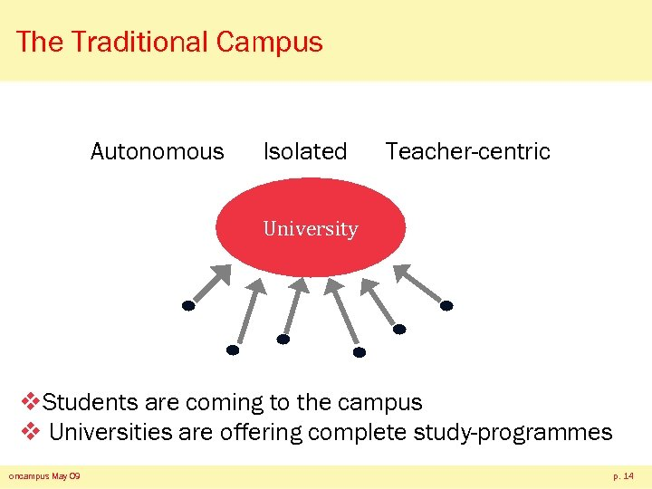 The Traditional Campus Autonomous Isolated Teacher-centric University v. Students are coming to the campus