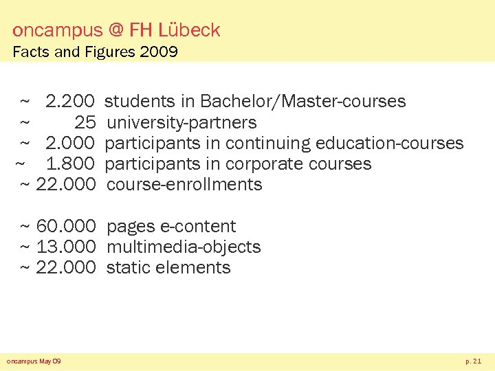 oncampus @ FH Lübeck Facts and Figures 2009 ~ 2. 200 ~ 25 ~