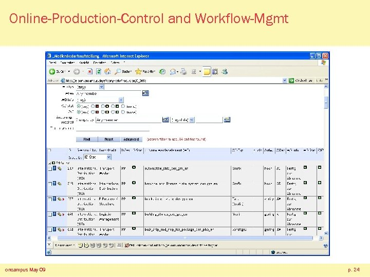 Online-Production-Control and Workflow-Mgmt oncampus May 09 p. 24