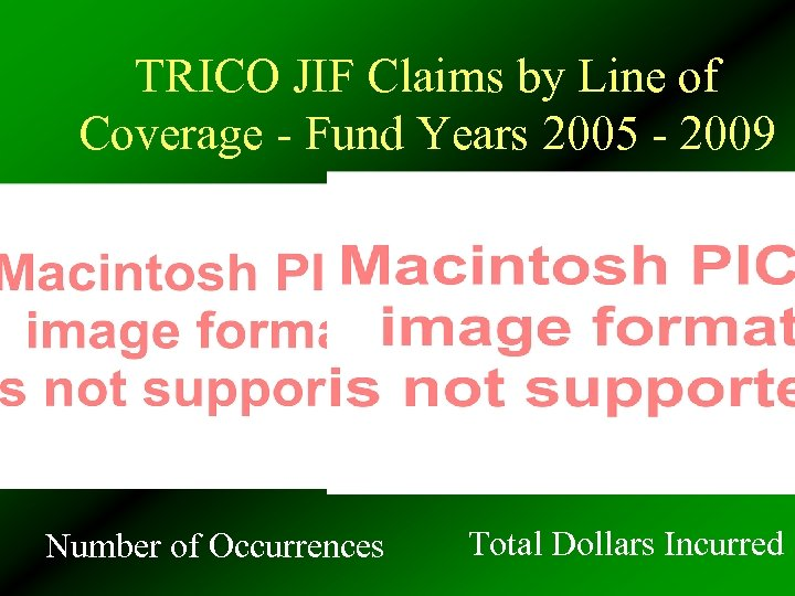 TRICO JIF Claims by Line of Coverage - Fund Years 2005 - 2009 Number