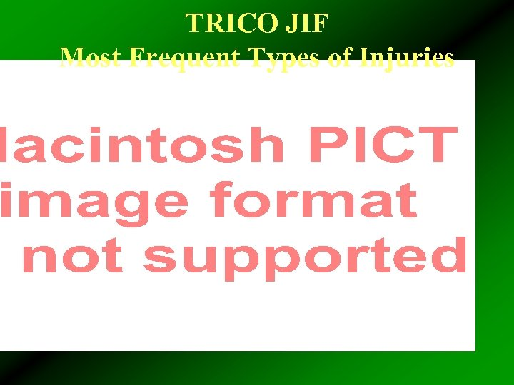 TRICO JIF Most Frequent Types of Injuries