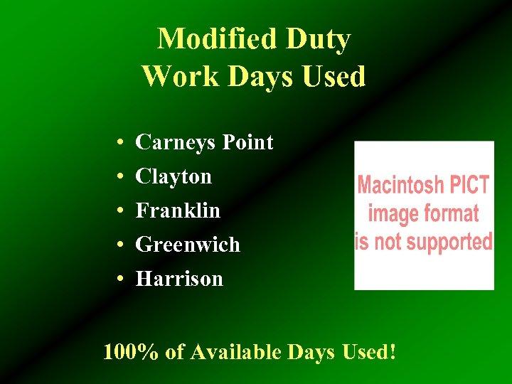 Modified Duty Work Days Used • • • Carneys Point Clayton Franklin Greenwich Harrison
