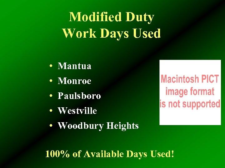 Modified Duty Work Days Used • • • Mantua Monroe Paulsboro Westville Woodbury Heights