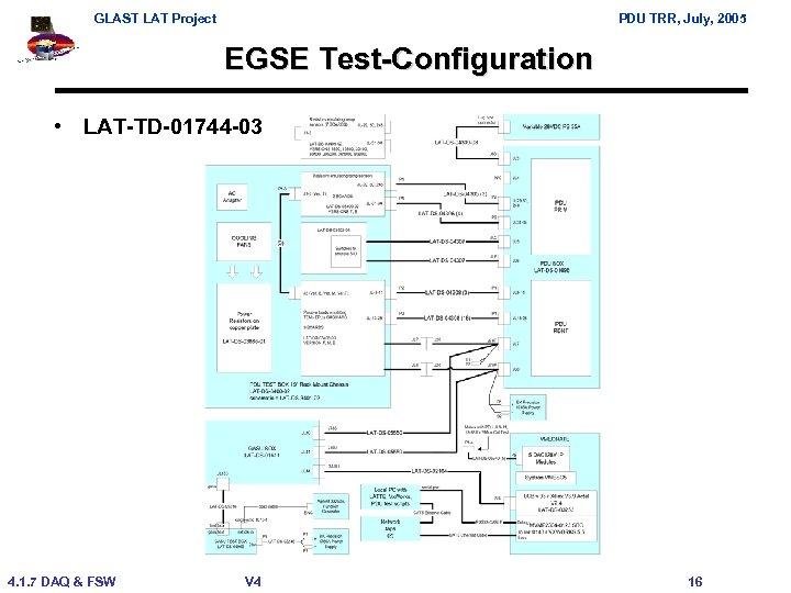 GLAST LAT Project PDU TRR, July, 2005 EGSE Test-Configuration • LAT-TD-01744 -03 4. 1.