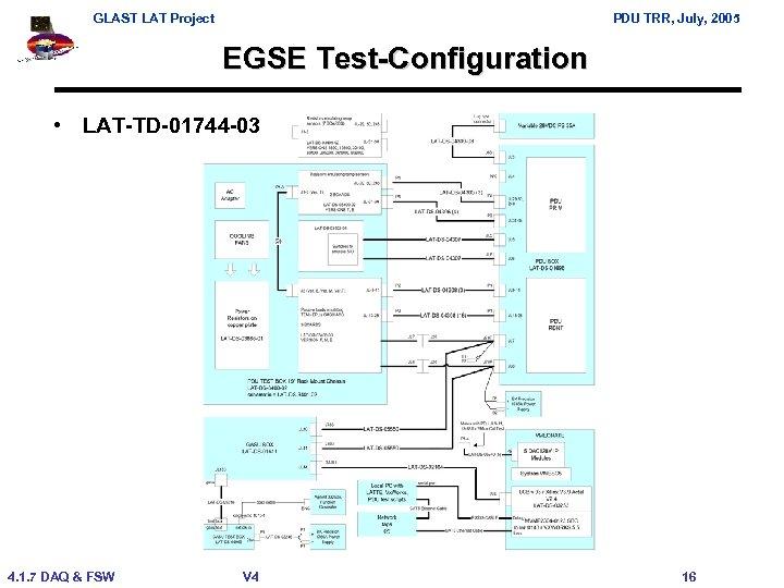GLAST LAT Project PDU TRR, July, 2005 EGSE Test-Configuration • LAT-TD-01744 -03 4. 1.
