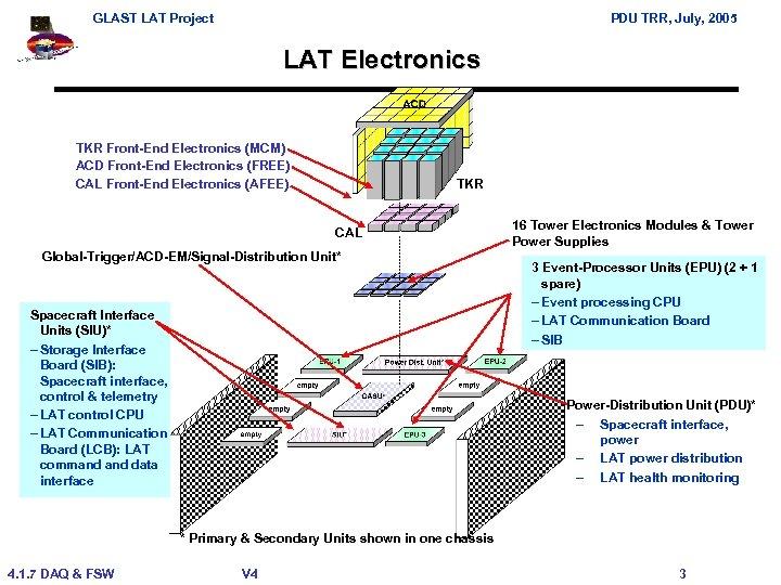 GLAST LAT Project PDU TRR, July, 2005 LAT Electronics TKR Front-End Electronics (MCM) ACD
