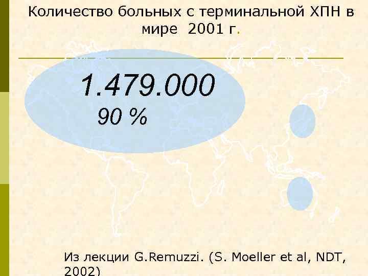 Количество больных с терминальной ХПН в мире 2001 г. 1. 479. 000 90 %