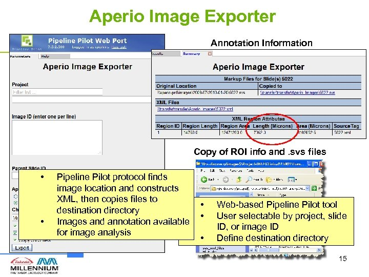 Aperio Image Exporter Annotation Information Copy of ROI info and. svs files • •
