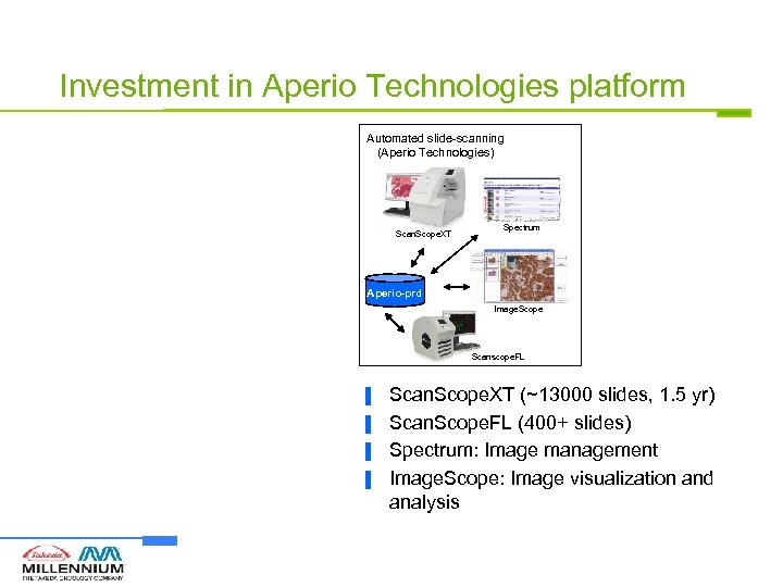 Investment in Aperio Technologies platform Automated slide-scanning (Aperio Technologies) Scan. Scope. XT Spectrum Aperio-prd