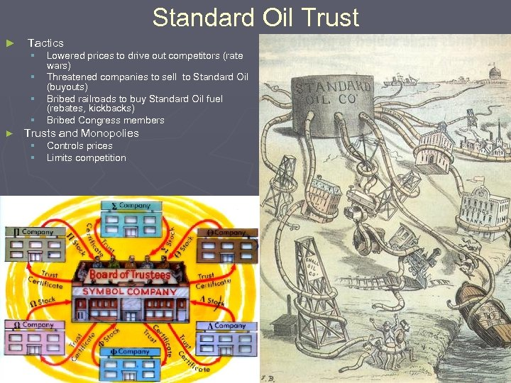 Standard Oil Trust ► Tactics § § ► Lowered prices to drive out competitors