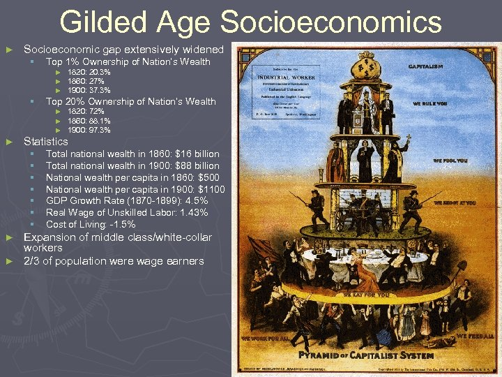 Gilded Age Socioeconomics ► Socioeconomic gap extensively widened § Top 1% Ownership of Nation's