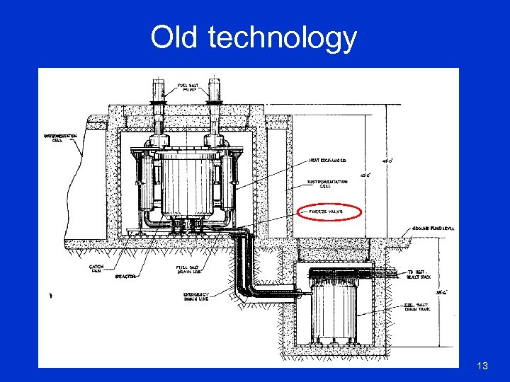 Old technology 13