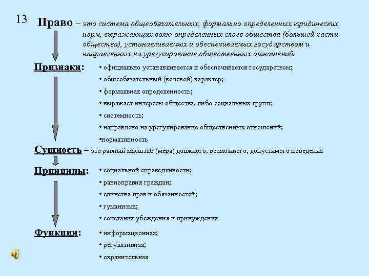 13 Право – это система общеобязательных, формально определенных юридических норм, выражающих волю определенных слоев
