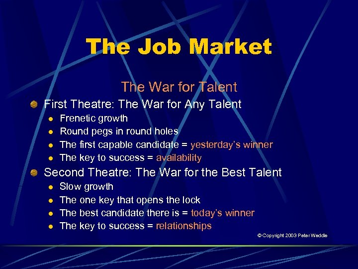 The Job Market The War for Talent First Theatre: The War for Any Talent