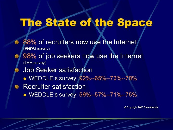 The State of the Space 88% of recruiters now use the Internet (SHRM survey)