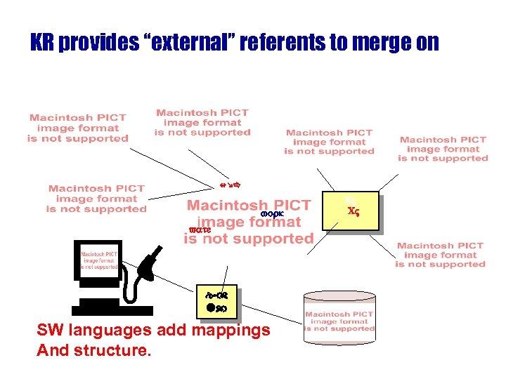"KR provides ""external"" referents to merge on nme CV CV work vate educ ed"