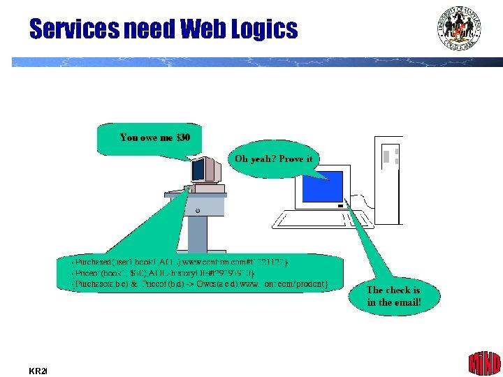 Services need Web Logics KR 2002, Apr 2002 27