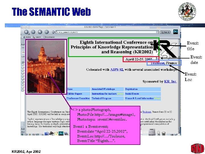 The SEMANTIC Web Event: title Event: date Event: Loc < > a photo: Photograph,