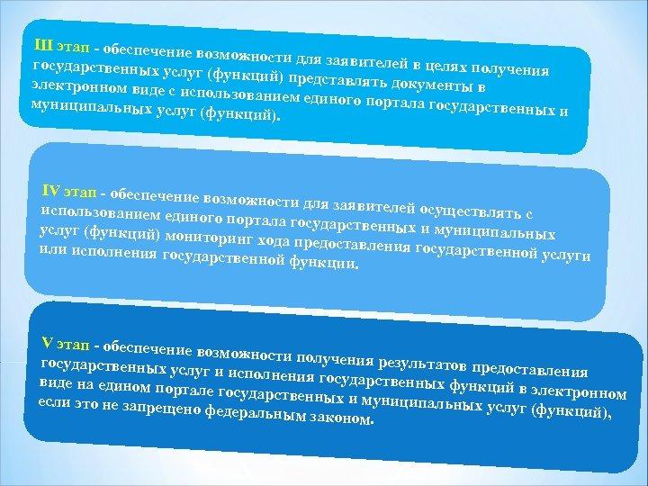 III этап - обеспечение возможности для заяв ителей в целях получ государственных услуг ения