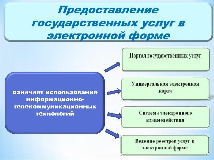 Предоставление государственных услуг в электронной форме означает использование информационнотелекоммуникационных технологий