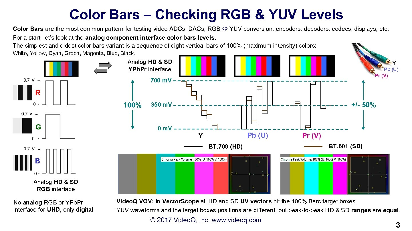 Color Bars – Checking RGB & YUV Levels Color Bars are the most common