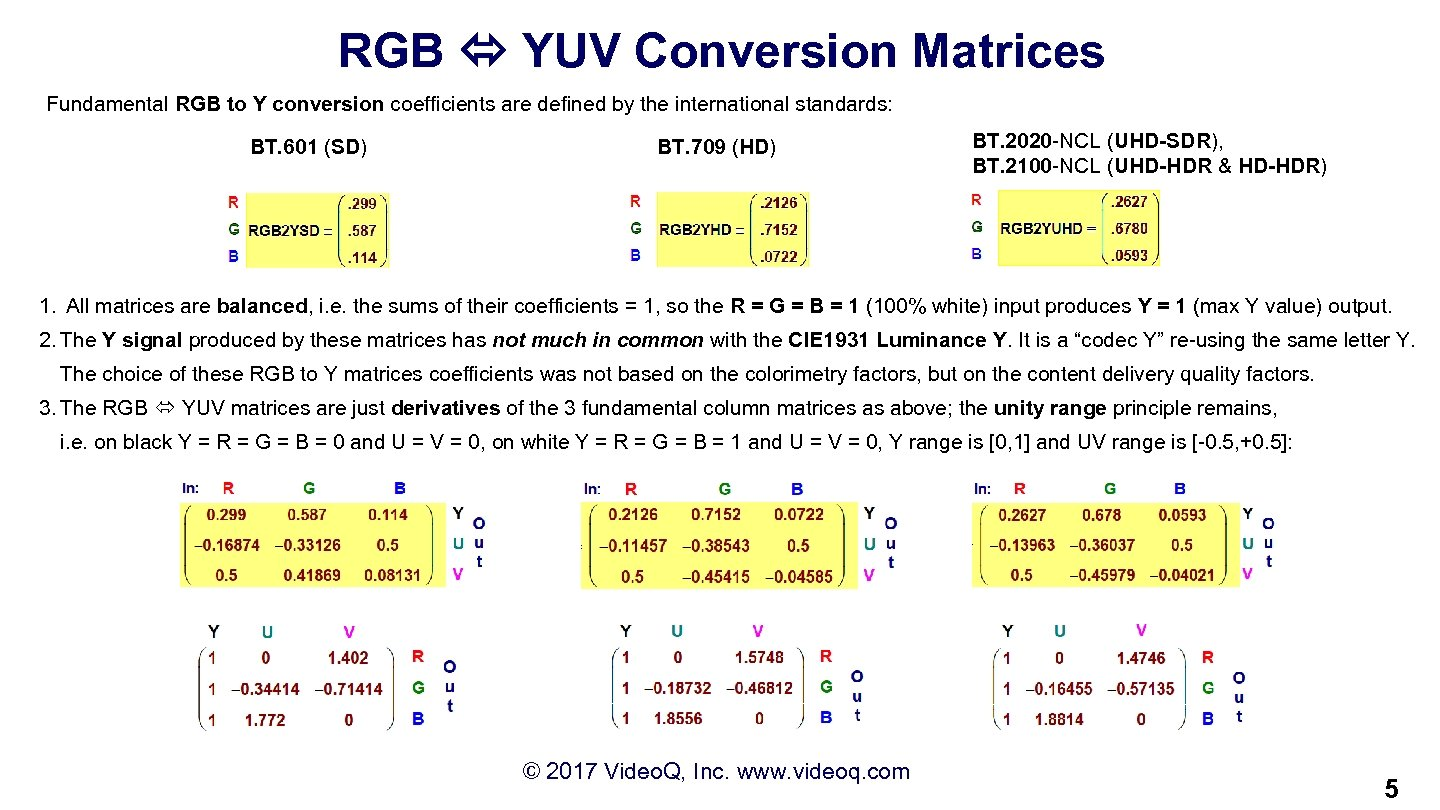 RGB YUV Conversion Matrices Fundamental RGB to Y conversion coefficients are defined by the
