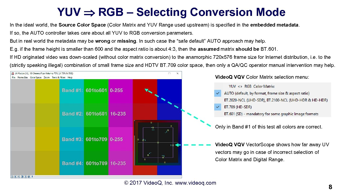 YUV RGB – Selecting Conversion Mode In the ideal world, the Source Color Space