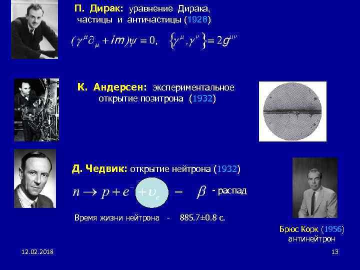П. Дирак: уравнение Дирака, частицы и античастицы (1928) К. Андерсен: экспериментальное открытие позитрона (1932)