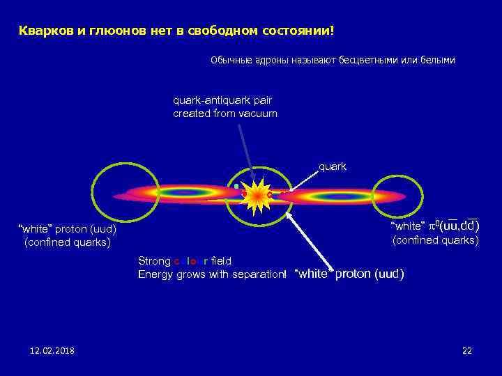 Кварков и глюонов нет в свободном состоянии! Обычные адроны называют бесцветными или белыми quark-antiquark