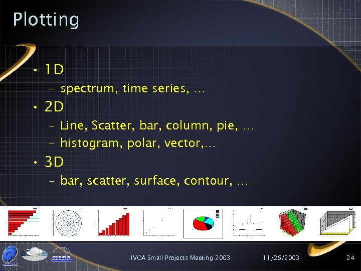 Plotting • 1 D – spectrum, time series, … • 2 D – Line,