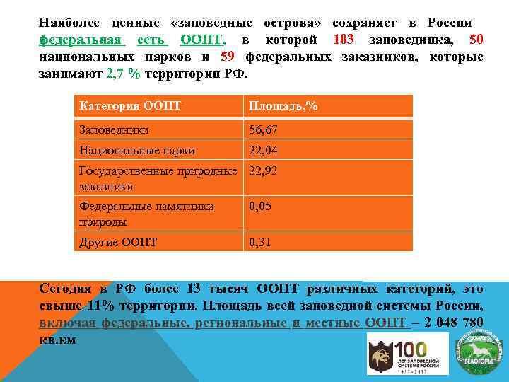 Наиболее ценные «заповедные острова» сохраняет в России федеральная сеть ООПТ, в которой 103 заповедника,