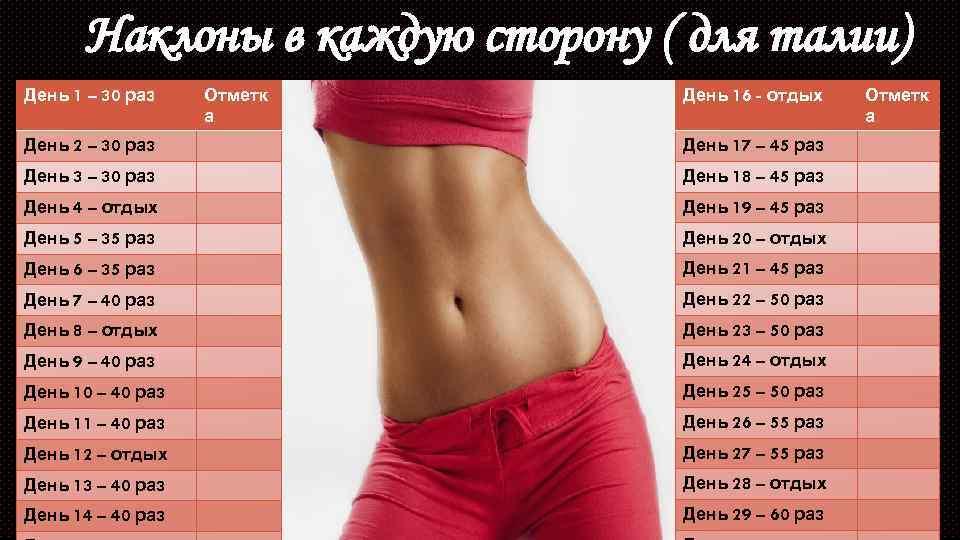 Схемы Похудения В Месяц. 5 самых эффективных программ похудения за месяц
