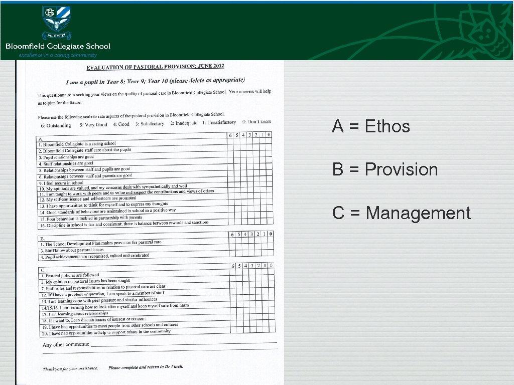 A = Ethos B = Provision C = Management