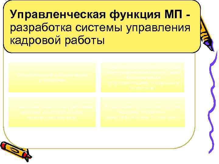 Управленческая функция МП разработка системы управления кадровой работы Стратегическое и оперативное управление Управление трудовыми